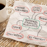 Retirement Planning | Stableford Capital